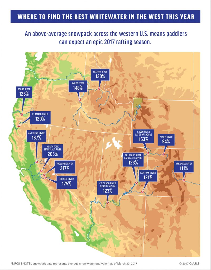 Where to find the best rafting in the West - 2017